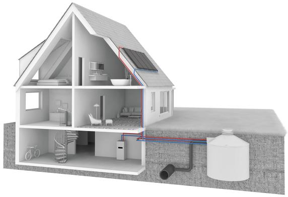 Sistem za grejanje kuće